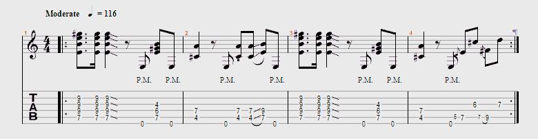 """Partition du riffs de guitare de la chanson """"Assez !"""" du groupe Niagara"""
