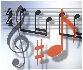 L'harmonisation de la gamme majeure